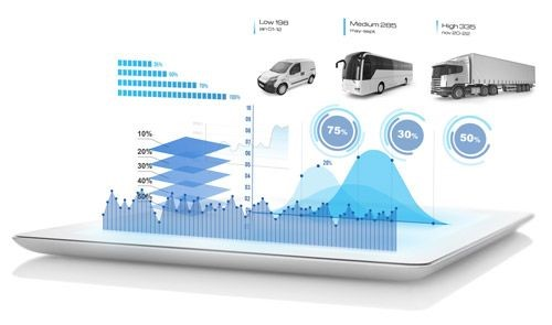 Fleet operations solutions by MiX Telematics